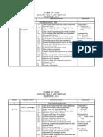 Scheme or Work Year 5