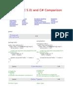 Java (J2SE 5.0) and C# Comparison