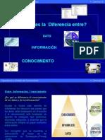 Unidad I Dato ion y Conocimiento
