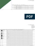 2nd Sem 1 BBA (G) 2ND Semester Result Regular & Reappear 2005 to 2009 Batch