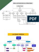 Diagrama Literatura 2011
