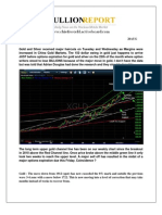 Gold and Silver Technical Update Report 25 Aug 2011