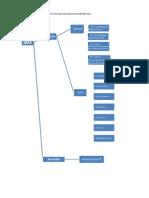 Port a Folio Ibm