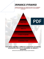 Football Performance Pyramid of Success