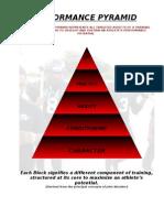 Football Performance Pyramid of Success