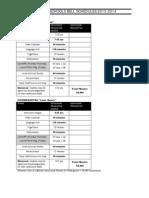 FS Bell Schedule