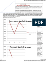 Yield Curves Are Not Toeing RBI's Line