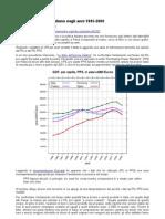Andamento del PIL italiano dal 1995 al 2009