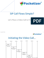 Sample SIP Call Flows