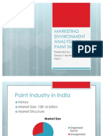 Paint Industry Ppt