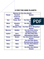 57822122 Mantras for the Nine Planets