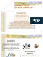 Jerarquía de las necesidades de Maslow