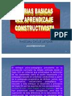 Teorias Basicas Del Constructivismo 1219237484365140 8