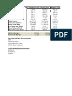 Idea Cellular (Relative Valuation)