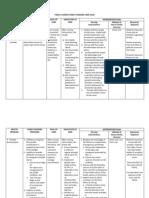Table 5 Sample Family Nursing Care Plan