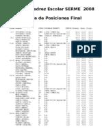 Final Campeonato Ajedrez Escolar 2008