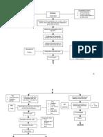 pathophysiology_perihilar cholangiocarcinoma