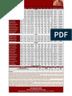 Dollar million the pdf portfolio motley fool