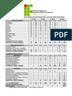 Grade Integrada Revisada Em 2009-09-25