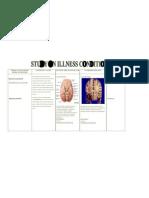 hemorrhagic contusion-Study on Illness Condition