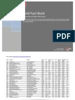 High Yield Fact Book
