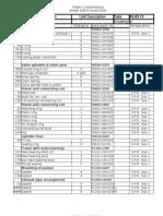 AE Inventory