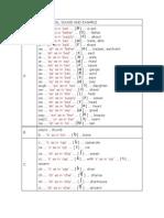 Phonetic Guide