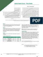Fixture Units Sizing Chart