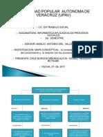 MAPA CONCEPTUAL-SOCIEDAD DE LA INFORMACION
