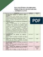 Relação dos Convênios firmados com o MPES - Publicação 28-12-2010