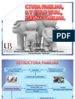 Estructura Familiar, Familia y ciclo familiar, y Genograma familiar