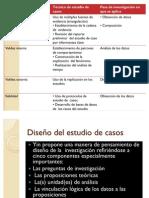 presentación de metodo