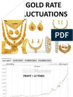 Gold Rate Fluctuations