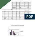 Excel Pbllm