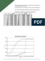 Bandwidth Test JAVA Sockets