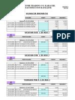 Main File All Item Stock Kasur