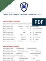 Tabela da III Copa de Futsal do Portuários 2011