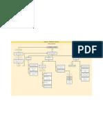 Mapa Conceptual de Geometria Analitica