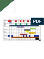 Gantt Chart Proses Perjalanan Kerja Kursus TPP Kumpulan Inggar