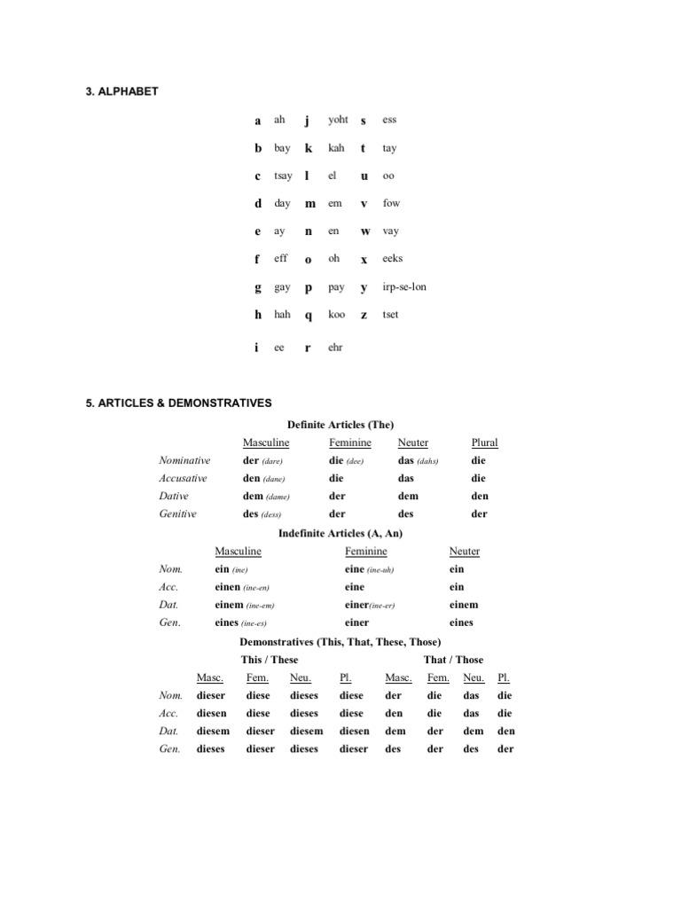 48398492-46382275-German-Lang-Basics