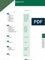 Skoda Rettungskarte D NET