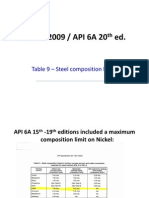 Attachment I - Table 9 -Steel Composition Limits_ Wehner