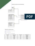 Ejemplos SQL Distribuidora
