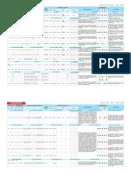 Tabelas Folder Favorit