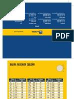 Tabela Bolso Barras e Perfis 0 a 0,1m de Comprimnto