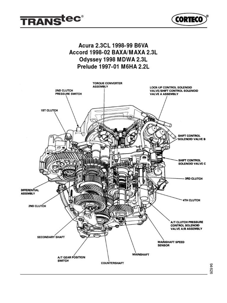 1998 honda accord transmission diagram wiring diagram options Automatic Transmission Safety
