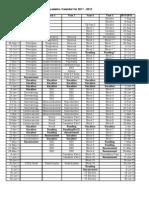 Academic Calendar 2011-2012
