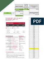 modélisation d'option - couverture EUR-USD