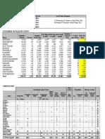8-31 Storm Summary Report UI