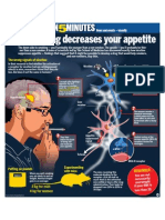 How smoking decreases your appetite